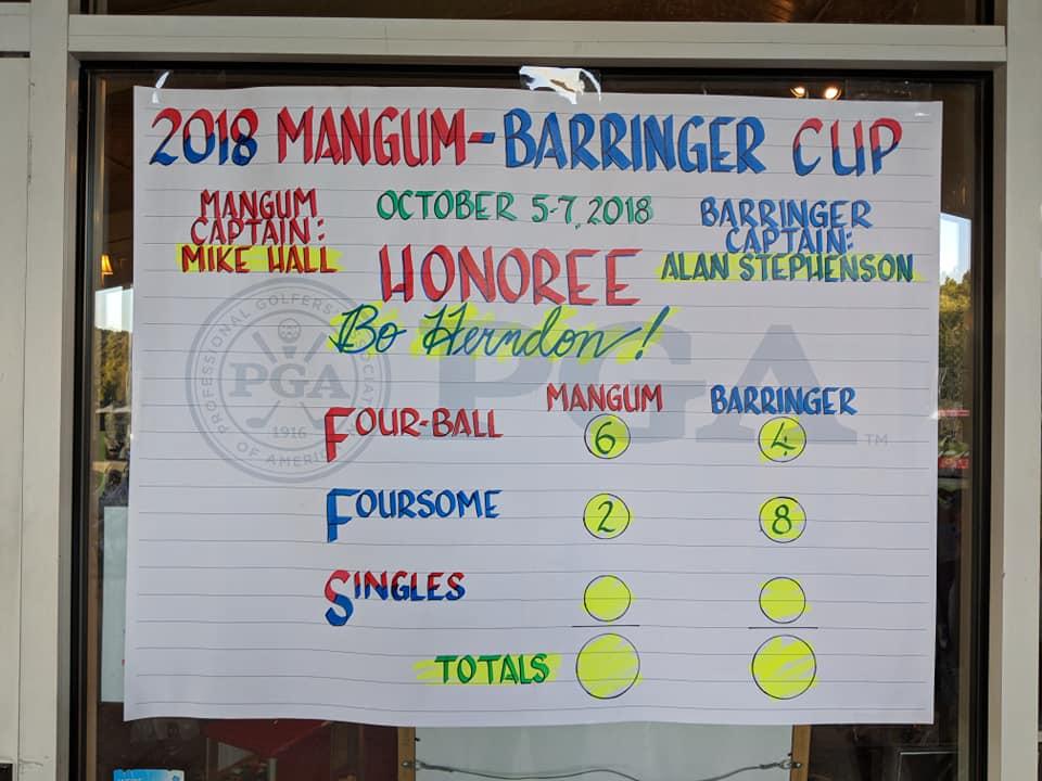 2018 Mangum Barringer Cup Scores